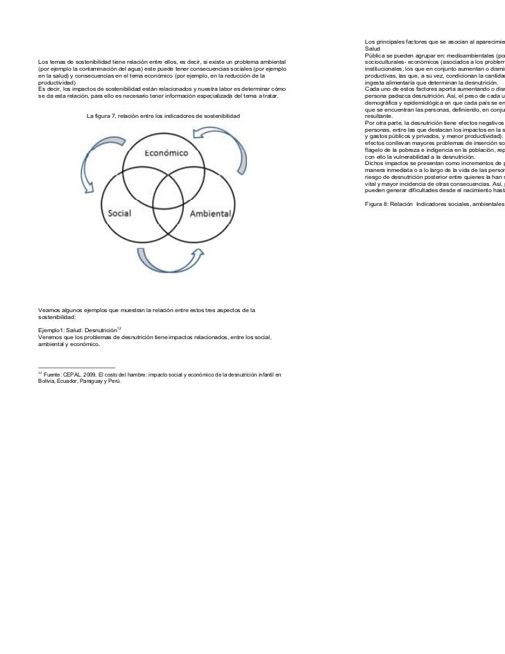 Los principales factores que se asocian al aparecimiento de la desnutrición como problema de                              ...
