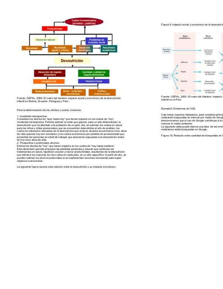 Figura 9: Impacto social y económico de la desnutrición                                                                   ...
