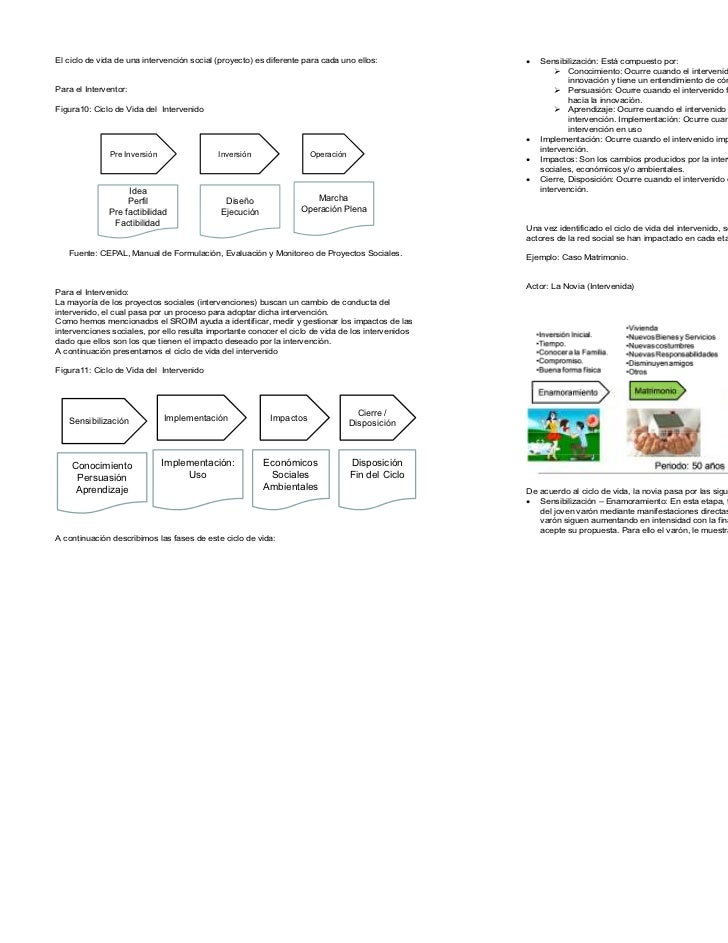 El ciclo de vida de una intervención social (proyecto) es diferente para cada uno ellos:            •   Sensibilización: E...