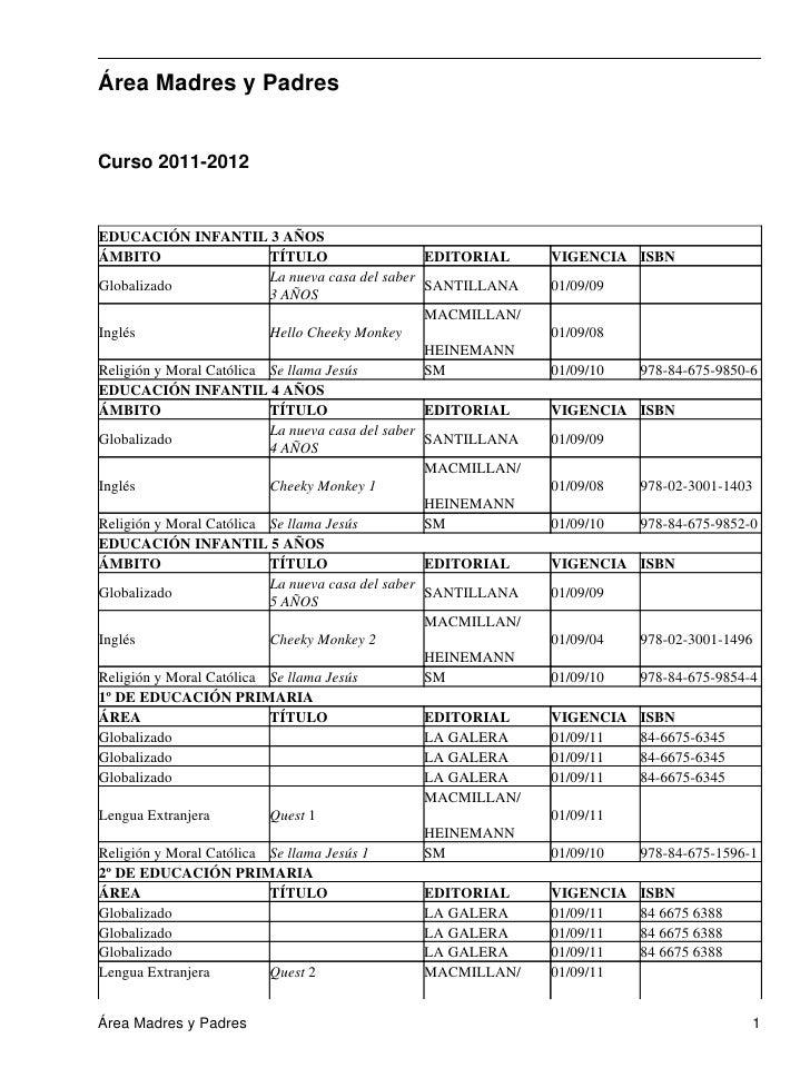 Área Madres y PadresCurso 2011-2012EDUCACIÓN INFANTIL 3 AÑOSÁMBITO                    TÍTULO                  EDITORIAL   ...