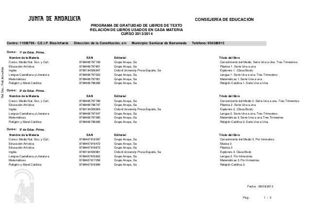 CONSEJERÍA DE EDUCACIÓN Ref.Doc.:RelLibUsuMat 1 /Pág : Fecha : 08/09/2013 3 PROGRAMA DE GRATUIDAD DE LIBROS DE TEXTO RELAC...