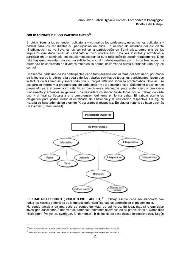 51 Compilador Gabriel Ignacio Gómez - Componente Pedagógico Bioética del trabajo OBLIGACIONES DE LOS PARTICIPANTES 18 : SÍ...