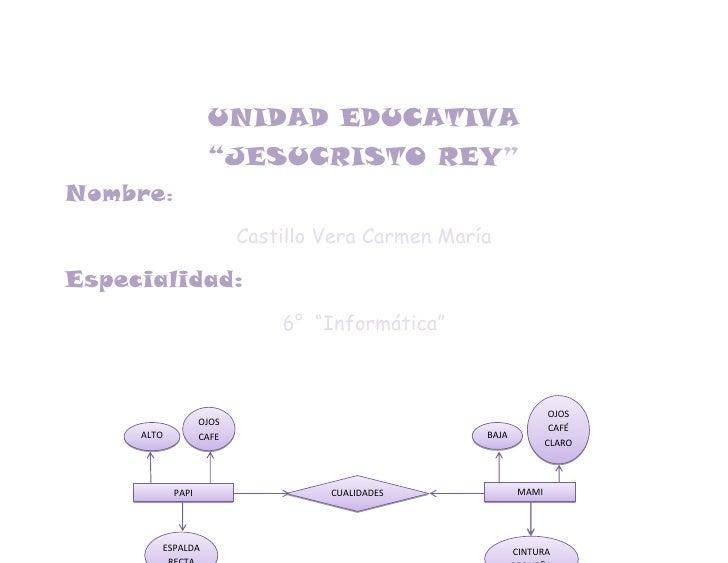 """UNIDAD EDUCATIVA                    """"JESUCRISTO REY""""Nombre:                          Castillo Vera Carmen MaríaEspecialida..."""