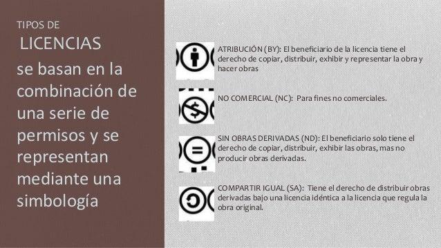 TIPOS DE LICENCIAS se basan en la combinación de una serie de permisos y se representan mediante una simbología ATRIBUCIÓN...
