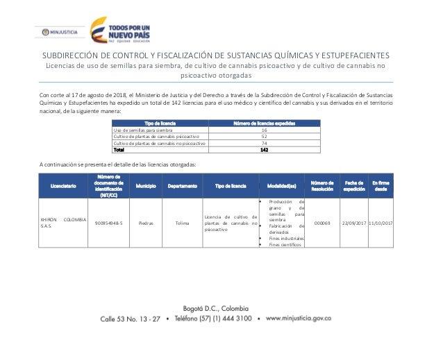 SUBDIRECCIÓN DE CONTROL Y FISCALIZACIÓN DE SUSTANCIAS QUÍMICAS Y ESTUPEFACIENTES Licencias de uso de semillas para siembra...