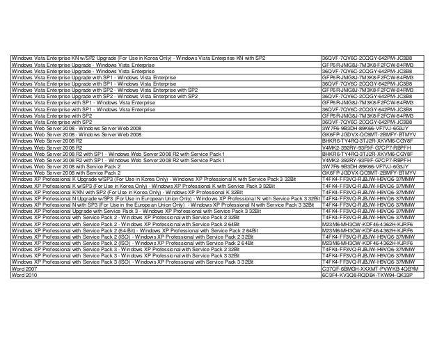 windows 7 product key list