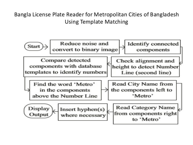 literature review on license plate recognition system
