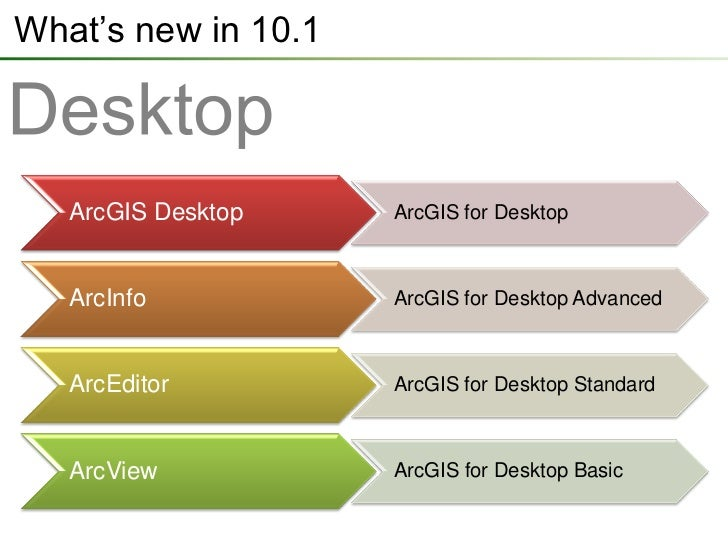 Arcgis 10.7 torrent download