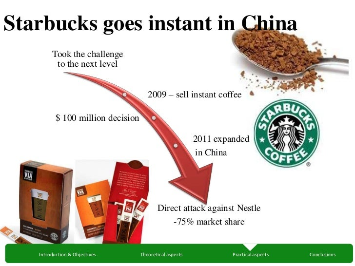 an introduction to the historic strategies of starbucks Starbucks corporation is the largest coffeehouse company in the world as of 2013 it has more than 20,891 stores across 62 countries with nearly 13,000 of them in united states alone in the.