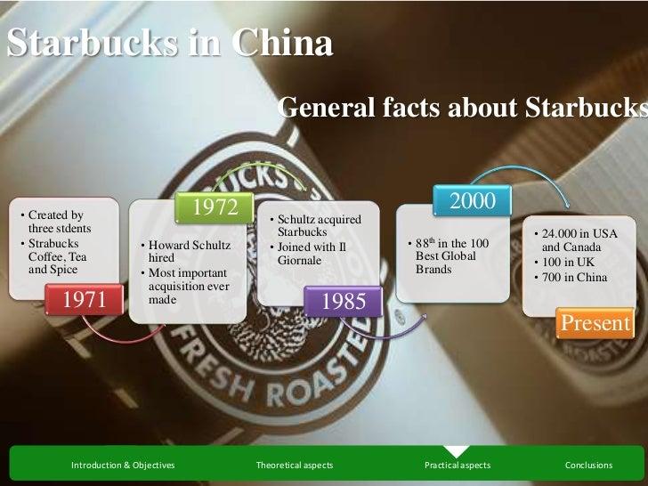 Starbuck stragegy in china