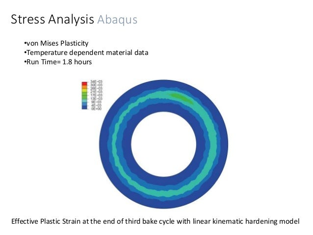 Simulation of thermal stresses in a brake disc