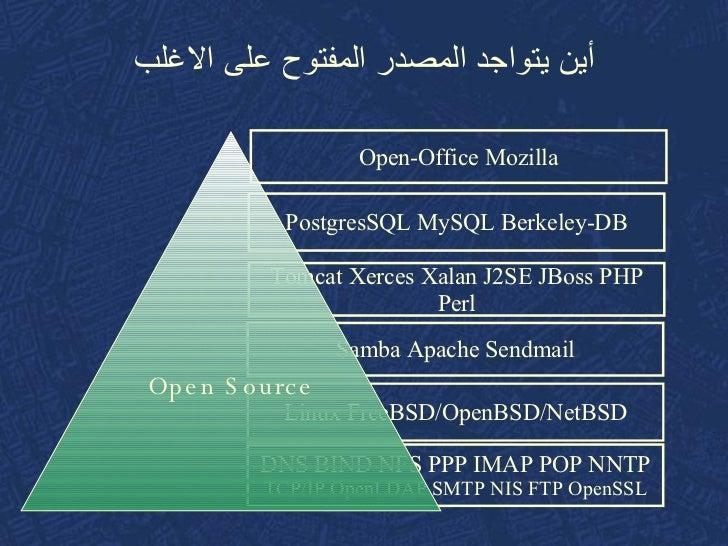 OpenBSD team forks OpenSSL to create safer SSL/TLS library