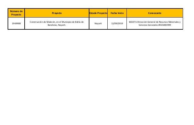 Proyecto Estado Proyecto Fecha Inicio Convocante 1969908 Nayarit 12/09/2019 N�mero de Proyecto Construcci�n de Malec�n, en...