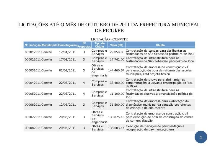 LICITAÇÕES ATÉ O MÊS DE OUTUBRO DE 2011 DA PREFEITURA MUNICIPAL                           DE PICUÍ/PB                     ...