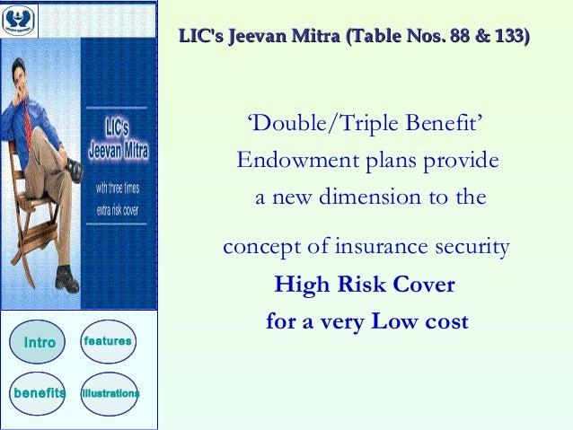 LICs Jeevan Mitra (Table Nos. 88 & 133)LICs Jeevan Mitra (Table Nos. 88 & 133)'Double/Triple Benefit'Endowment plans provi...