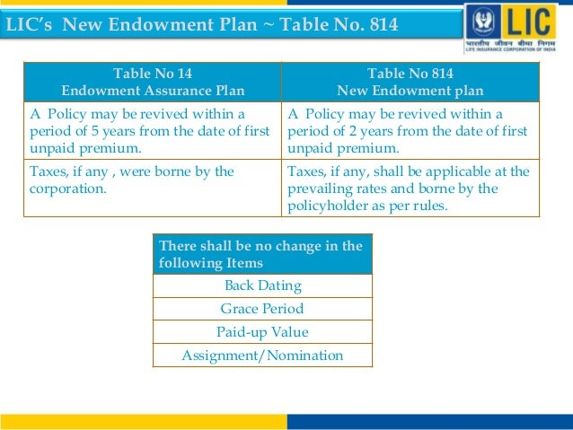 lic new endowment plan table no 814