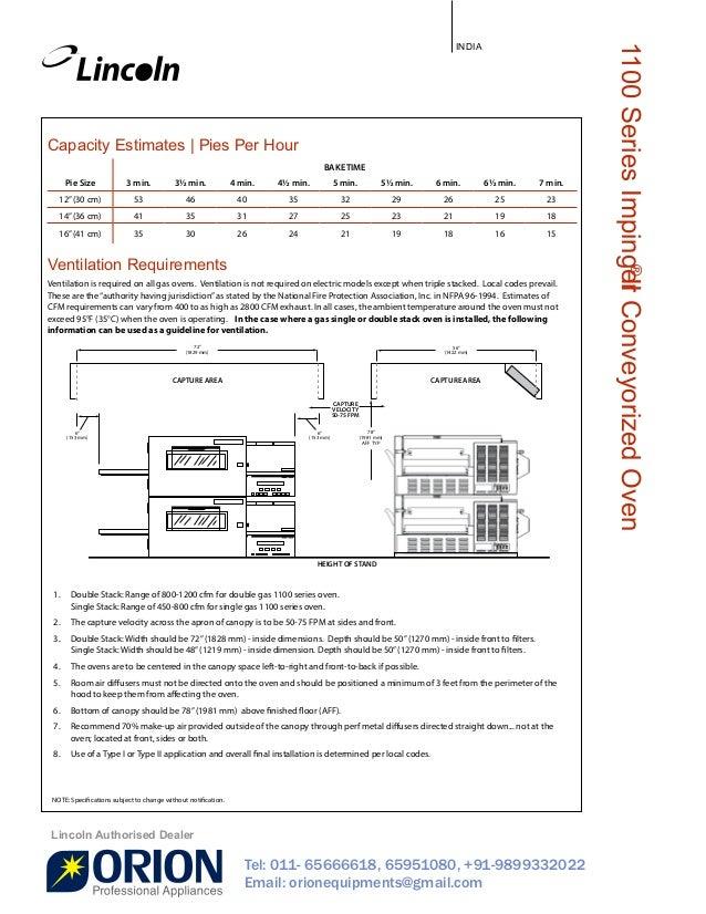 lincoln impinger 1116 wiring diagram schematics wiring diagrams u2022 rh theanecdote co Lincoln Impinger 1132 Parts Lincoln Impinger 1132 Parts