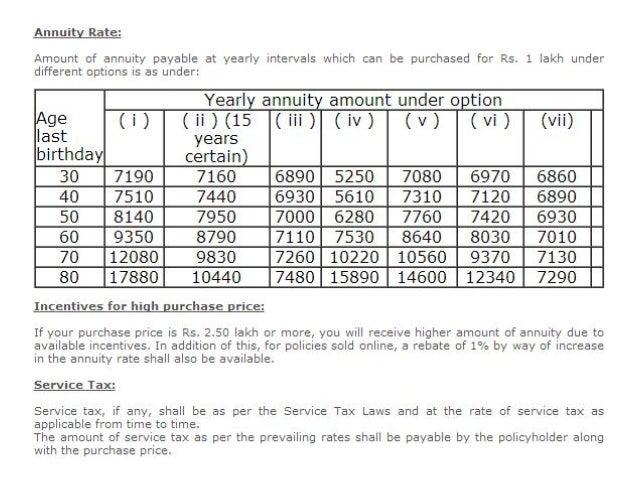 lic s delhi jeevan akshay vi table 189 details benefits bonus calcula