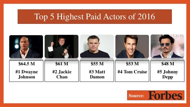 """are actors paid too much Actors shouldn't get paid for movies that they are in continuously they should get paid only for the work on the actual movie maybe some royalties in the first month, but not for, say, two years that would be like if you had a chair made and the maker said: """"thank you for the $500 for the chair."""
