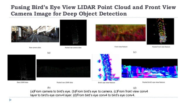 Lidar Camera Fusion Github