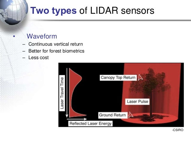 Introduction to LiDAR presentation