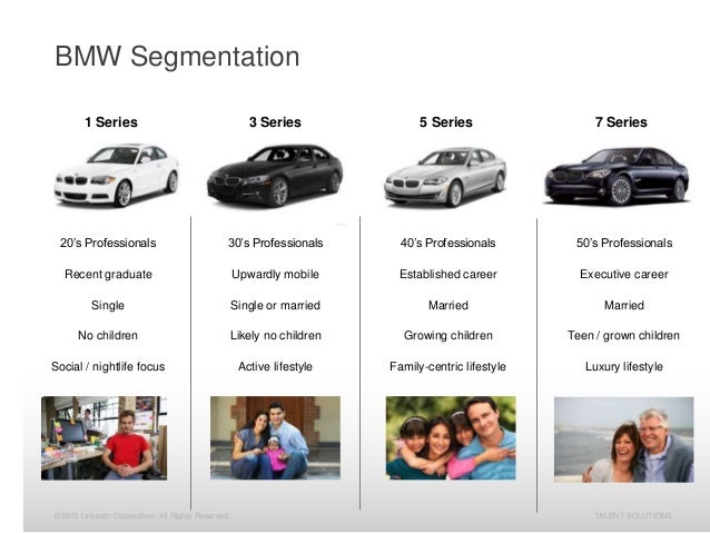 bmw marketing process and segmentation Case studies: segmentation access thousands of our segmentation online marketing resources here select any of the popular topics below to narrow your search.
