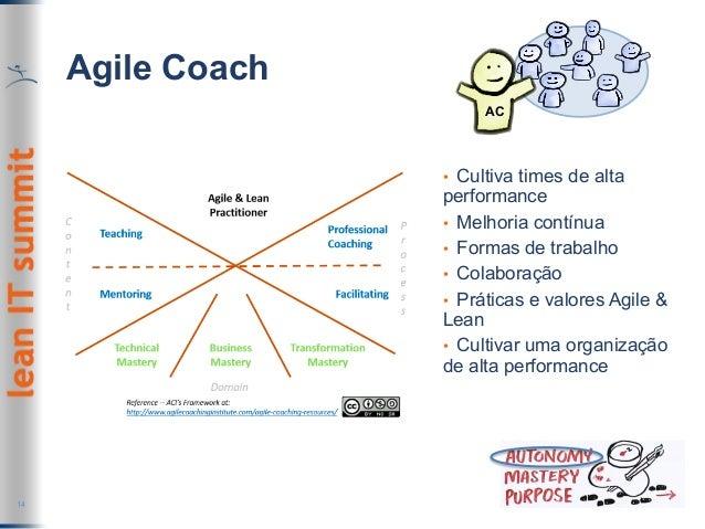 Agile Coach 14 AC • Cultiva times de alta performance • Melhoria contínua • Formas de trabalho • Colaboração • Prátic...