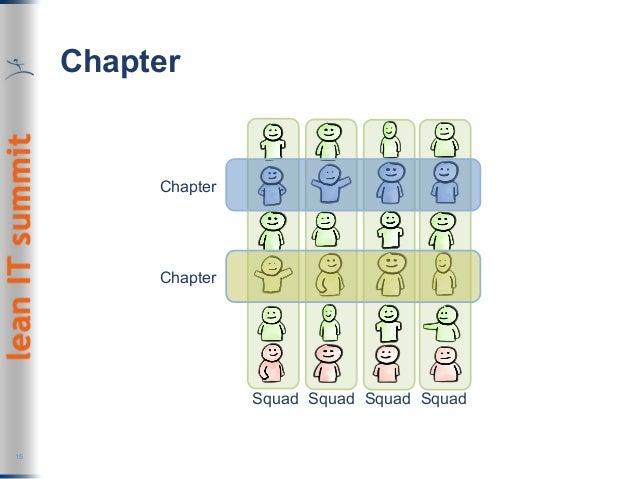 Chapter 15 Squad Squad Squad Squad Chapter Chapter