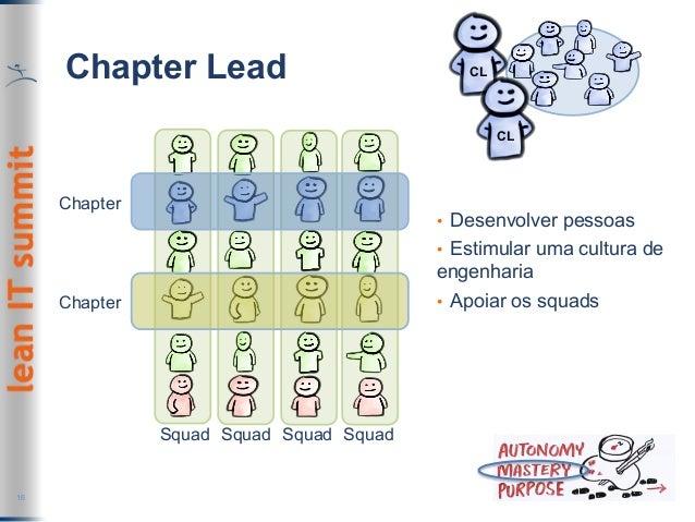 Chapter Lead 16 Squad Squad Squad Squad Chapter Chapter CL CL • Desenvolver pessoas • Estimular uma cultura de engenhari...