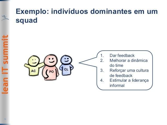 Exemplo: indivíduos dominantes em um squad 19 1. Dar feedback 2. Melhorar a dinâmica do time 3. Reforçar uma cultura de...