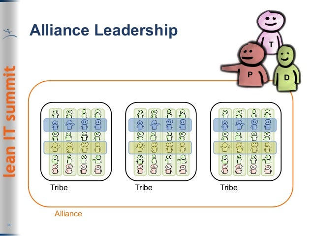 Alliance Leadership 26 Tribe Tribe Tribe Alliance T DP