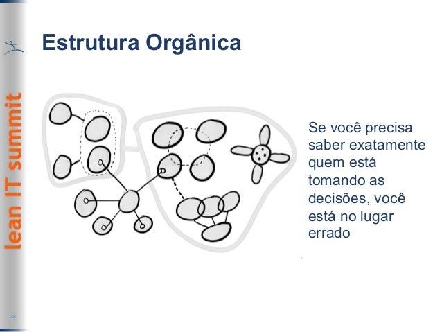Estrutura Orgânica 28 Se você precisa saber exatamente quem está tomando as decisões, você está no lugar errado
