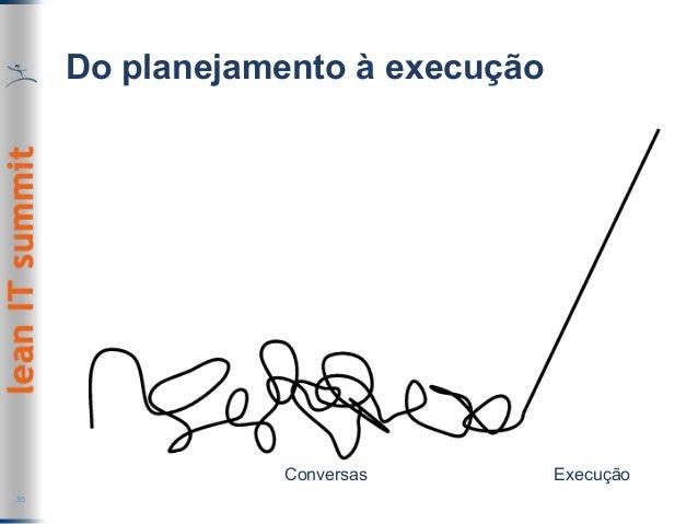 Do planejamento à execução 35 Conversas Execução