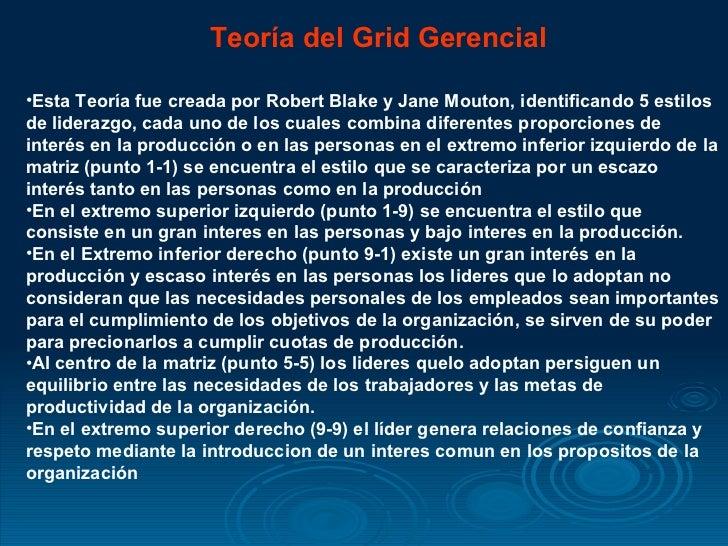 Teoría del Grid Gerencial <ul><li>Esta Teoría fue creada por Robert Blake y Jane Mouton, identificando 5 estilos de lidera...