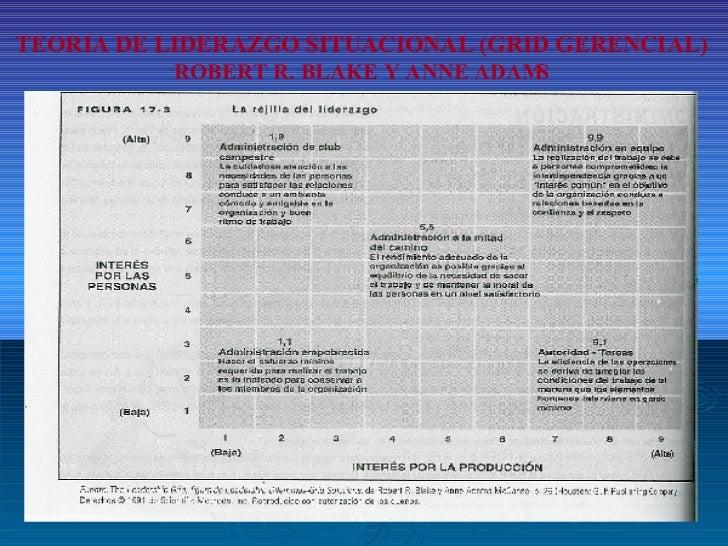 TEORIA DE LIDERAZGO SITUACIONAL (GRID GERENCIAL) ROBERT R. BLAKE Y ANNE ADAMS