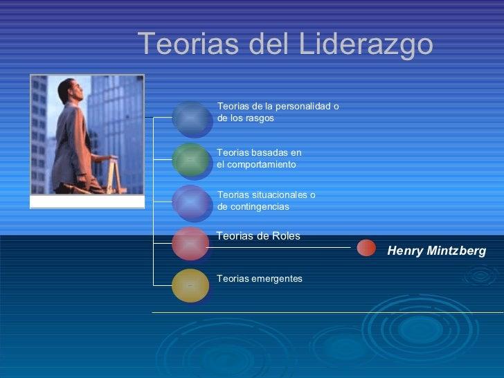 Teorias del Liderazgo Teorias de la personalidad o de los rasgos Teorias basadas en el comportamiento Teorias situacionale...