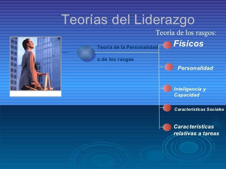 Teorías del Liderazgo Teoría de la Personalidad o de los rasgos Físicos Inteligencia y Capacidad Personalidad Característi...