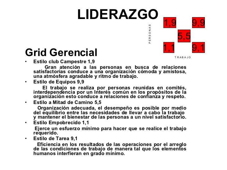 LIDERAZGO <ul><li>Grid Gerencial </li></ul><ul><li>Estilo club Campestre 1,9 </li></ul><ul><li>Gran atención a las persona...