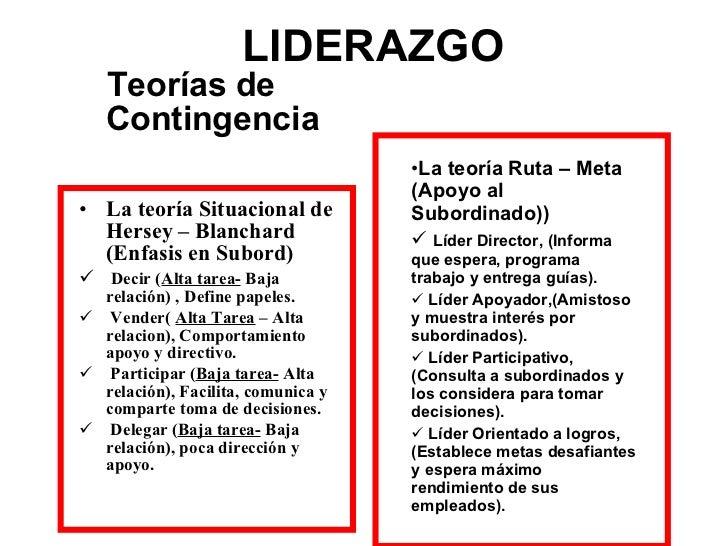 LIDERAZGO <ul><li>Teorías de Contingencia </li></ul><ul><li>La teoría Situacional de Hersey – Blanchard (Enfasis en Subord...