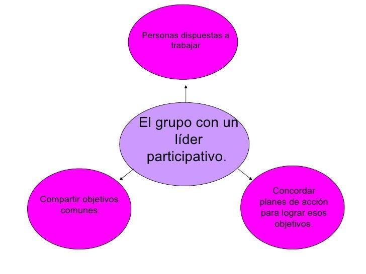 Liderazgo En AccióN Slide 3