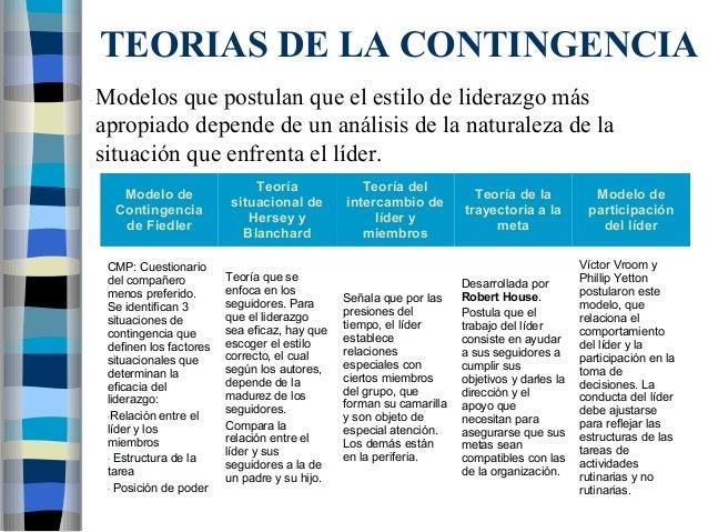 TEORIAS DE LA CONTINGENCIA  Modelos que postulan que el estilo de liderazgo más  apropiado depende de un análisis de la na...