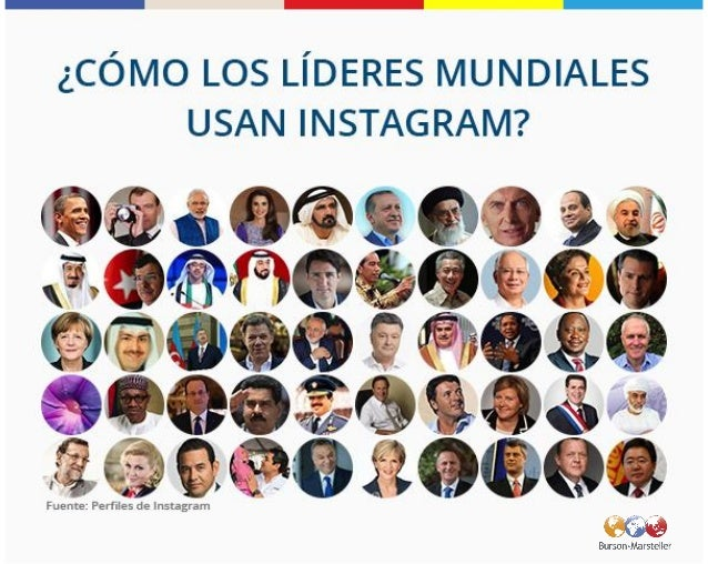 Líderes Mundiales en Instagram Datos recoletados en 2 de Febrero de 2016, con el uso de la plataforma Burson Tools, propri...