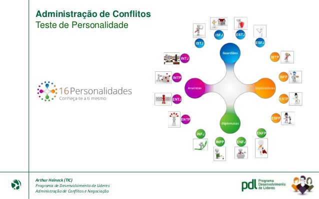 Arthur Heineck (TIC) Programa de Desenvolvimento de Líderes Administração de Conflitos e Negociação Negociação Sugestão de...