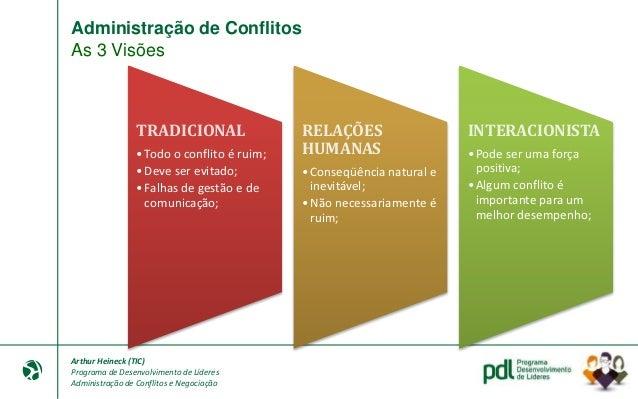 Arthur Heineck (TIC) Programa de Desenvolvimento de Líderes Administração de Conflitos e Negociação ROTIC Video