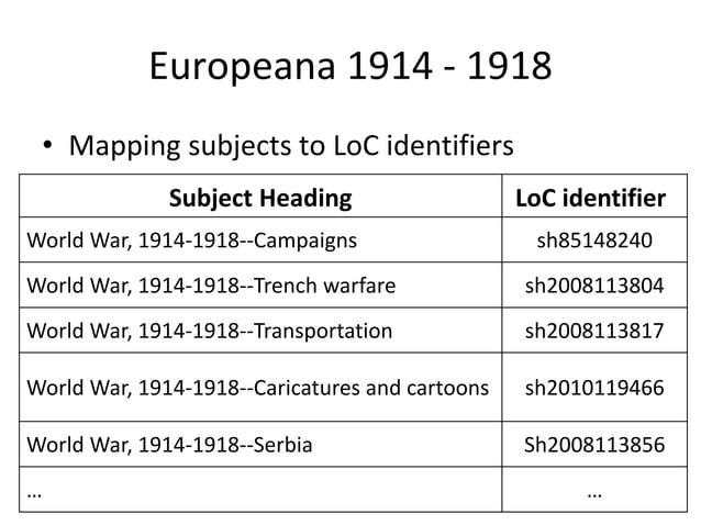 Europeana 1914 - 1918 • Mapping subjects to LoC identifiers Subject Heading LoC identifier World War, 1914-1918--Campaigns...