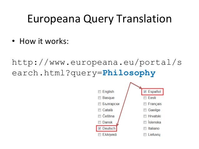 Europeana Query Translation • How it works: http://www.europeana.eu/portal/s earch.html?query=Philosophy