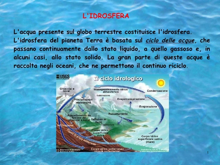 L'IDROSFERA L'acqua presente sul globo terrestre costituisce l'idrosfera. L'idrosfera del pianeta Terra è basata sul  cicl...
