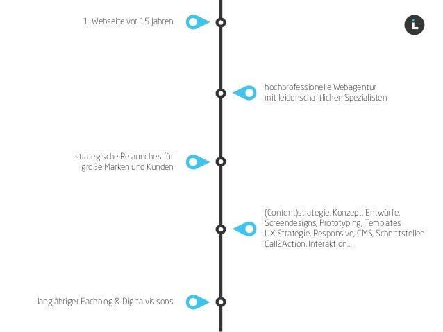 webdesigntrends_2014_2015_wpsummit14 Slide 3