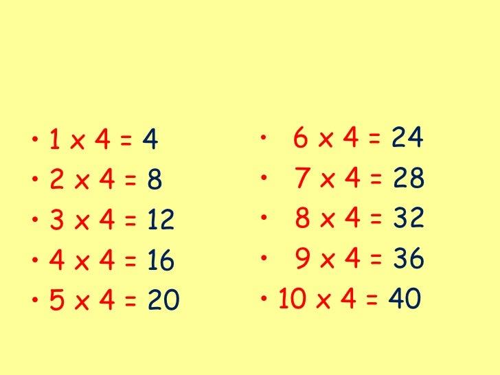 tafel van 4