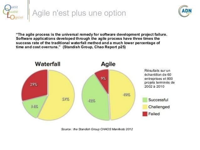 """O Q Lo  uest ualité giciel  Agile n'est plus une option  """"The agile process is the universal remedy for software developme..."""